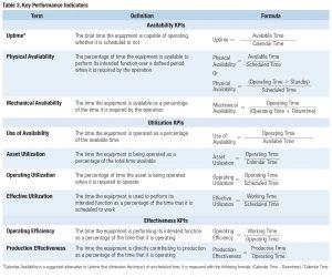 Table 3. Key Performance Indicators